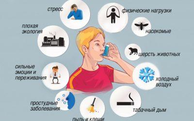 что вызывает приступ астмы