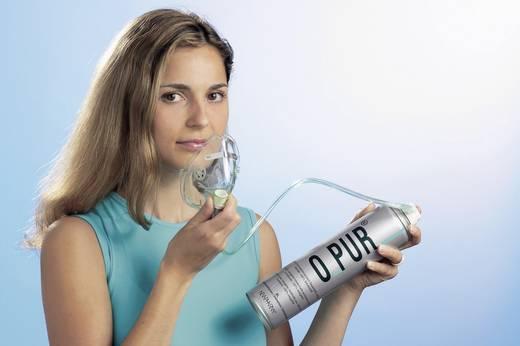 как быстро поднимается оксигенация после ингаляции кислородом